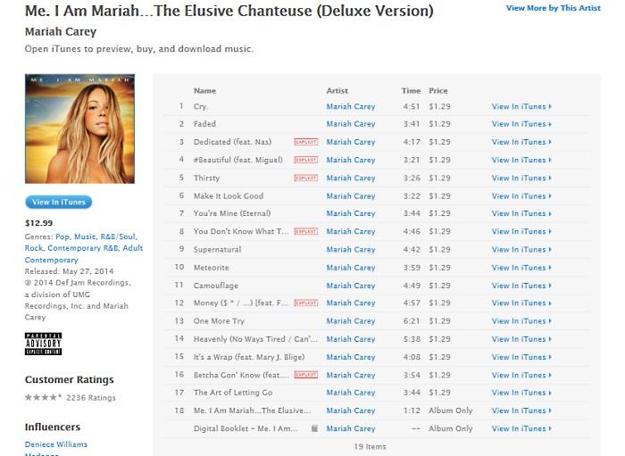 Me I Am Mariah Tracklist