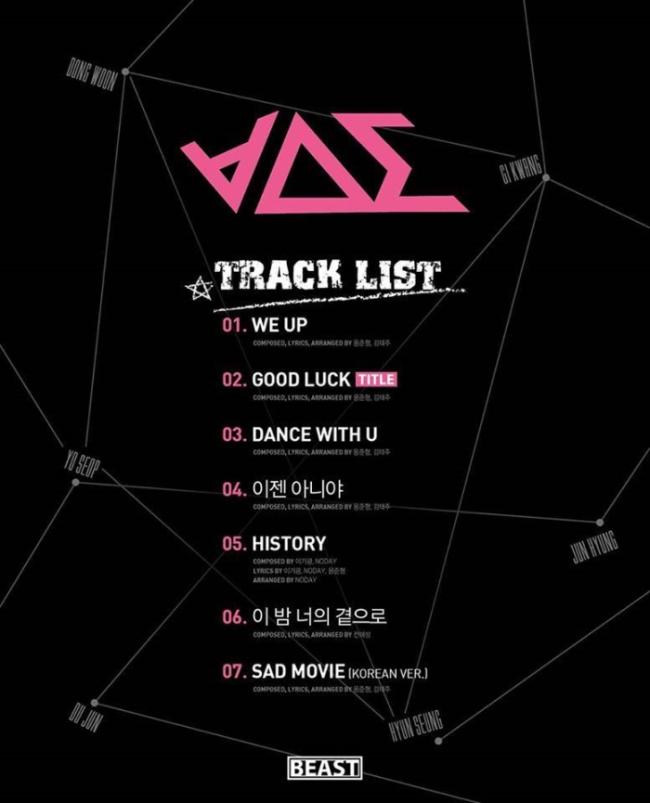 B2ST Comeback Track List
