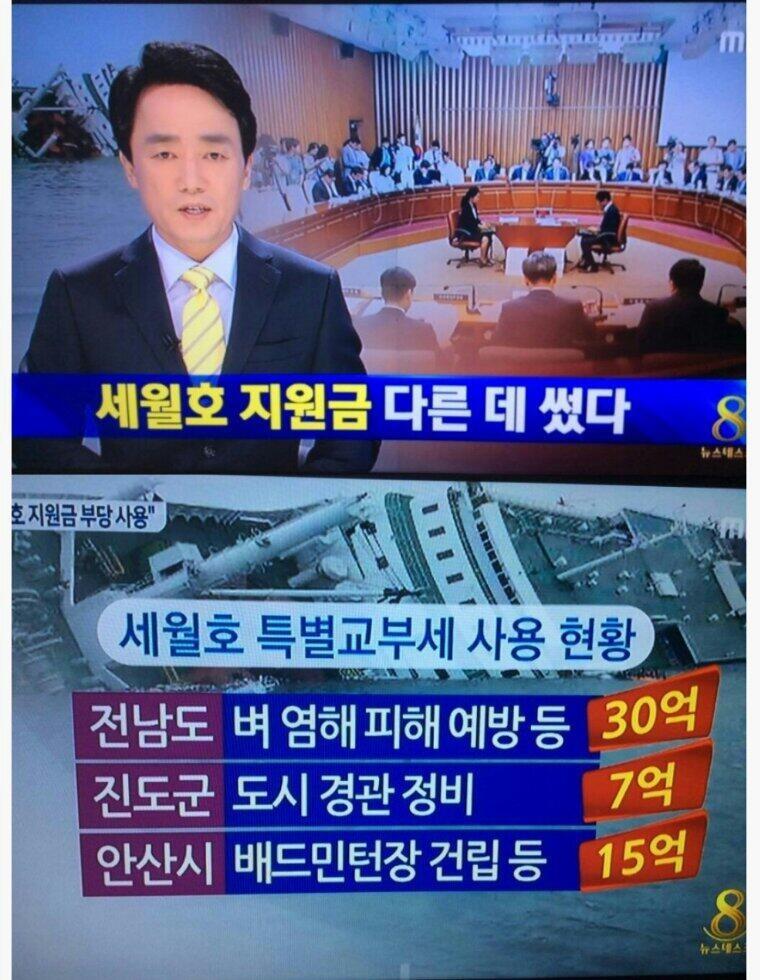 Sewol incident badminton court