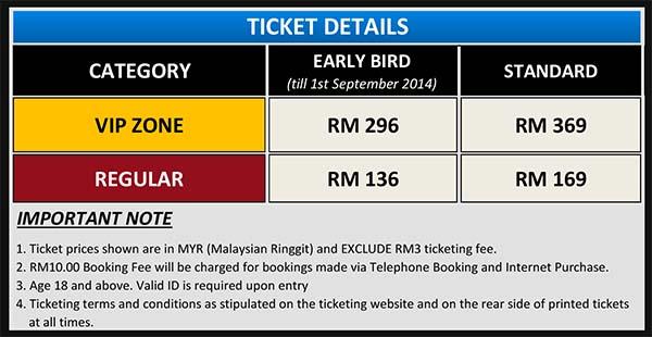 Retrofest Asia 2014 Ticketing