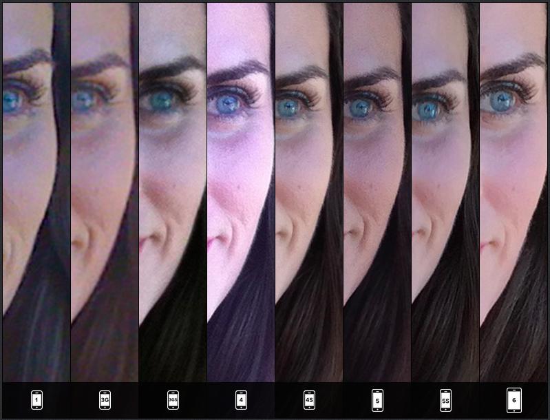 Lisa Bettany iPhone Snapsnapsnap Portrait Detail