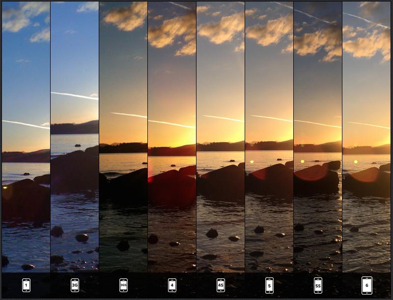 Lisa Bettany iPhone Snapsnapsnap Sunset