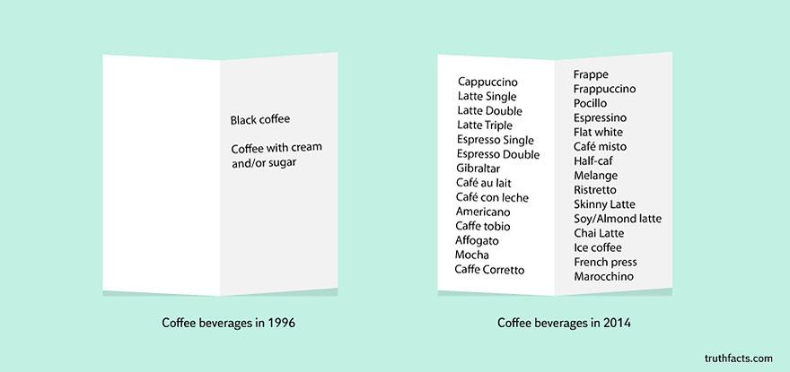 Wumo Coffee Beverages