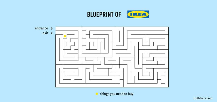 Wumo IKEA