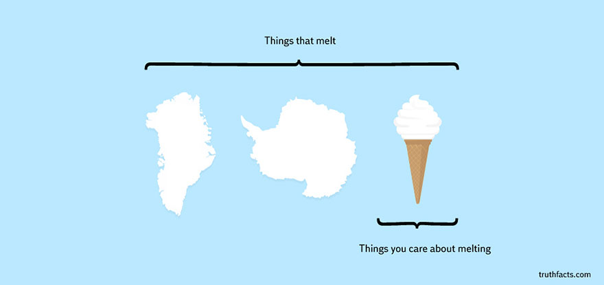Wumo Things You Care About Melting