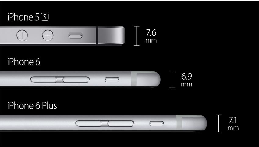iPhone 6 iPhone 6 Plus Size