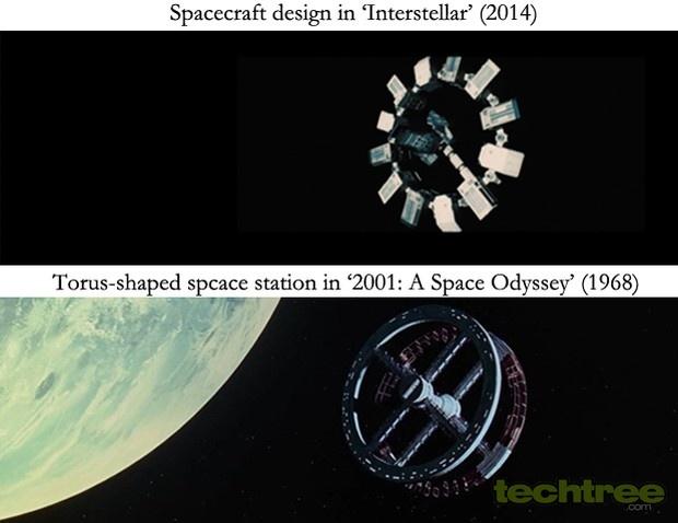 Spacecraft Design In Interstellar Hype Malaysia