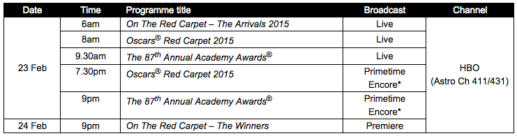 the 87th annual Academy Awards Schedule
