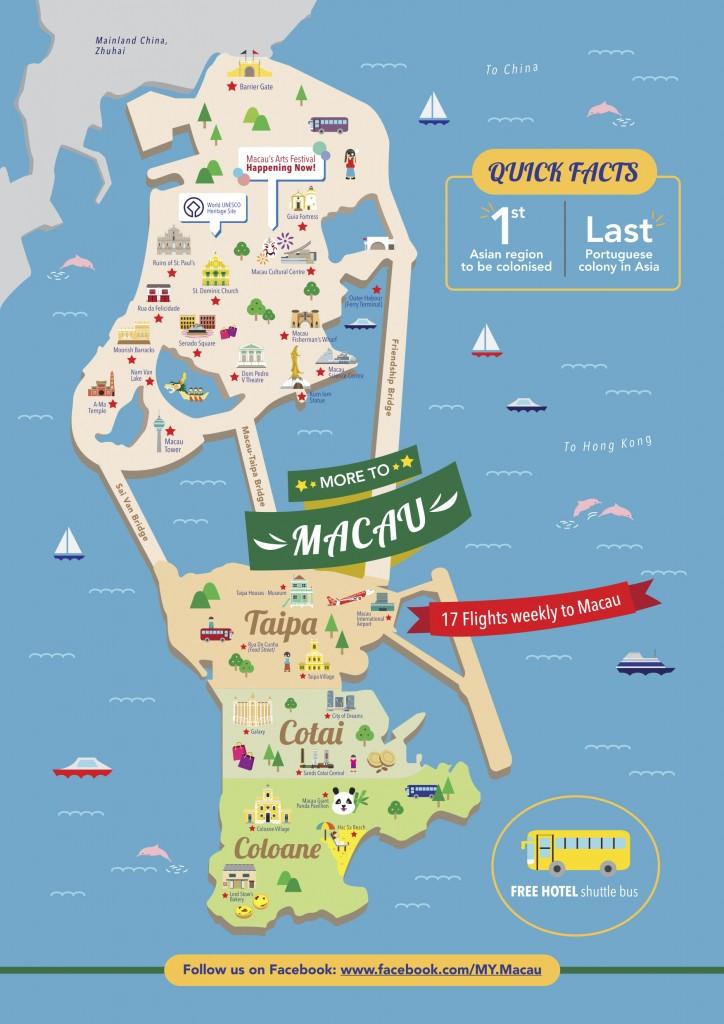 Macau Infographic