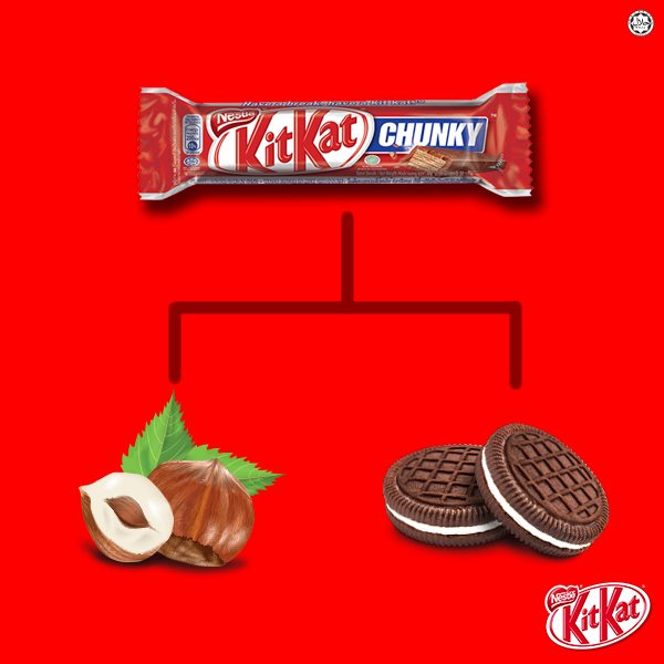 Kit Kat Chunky New Flavours Malaysia 2015