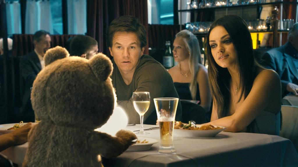 Mila Kunis Ted