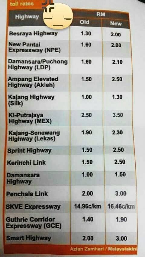 Toll Rates Increase Malaysia 2015