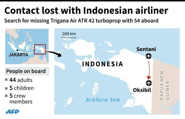 Source: AFP