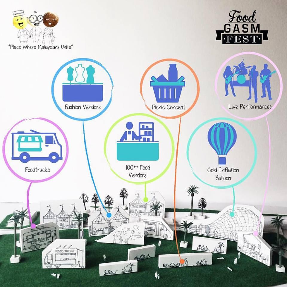 Foodgasm Fest 2015 Map