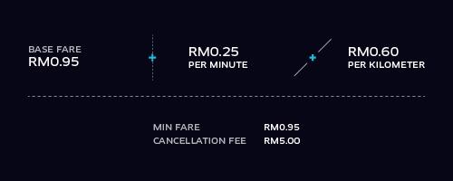 uber x price