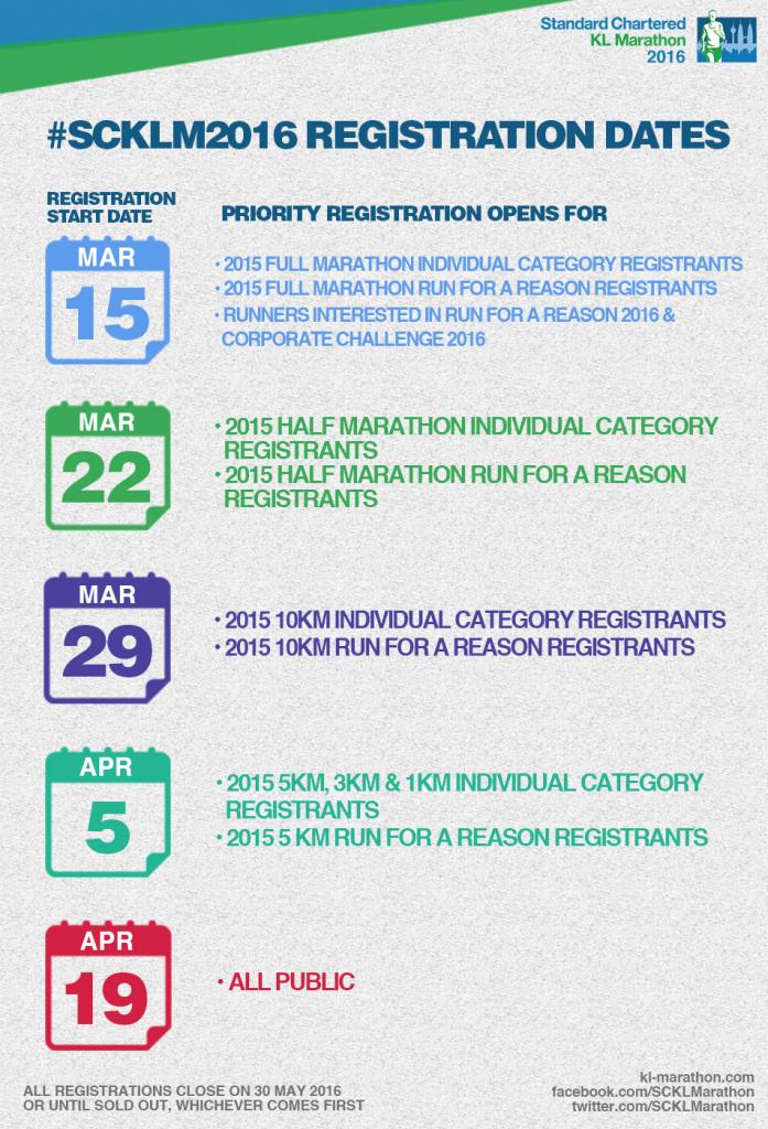 SCKLM2016 Registration Dates