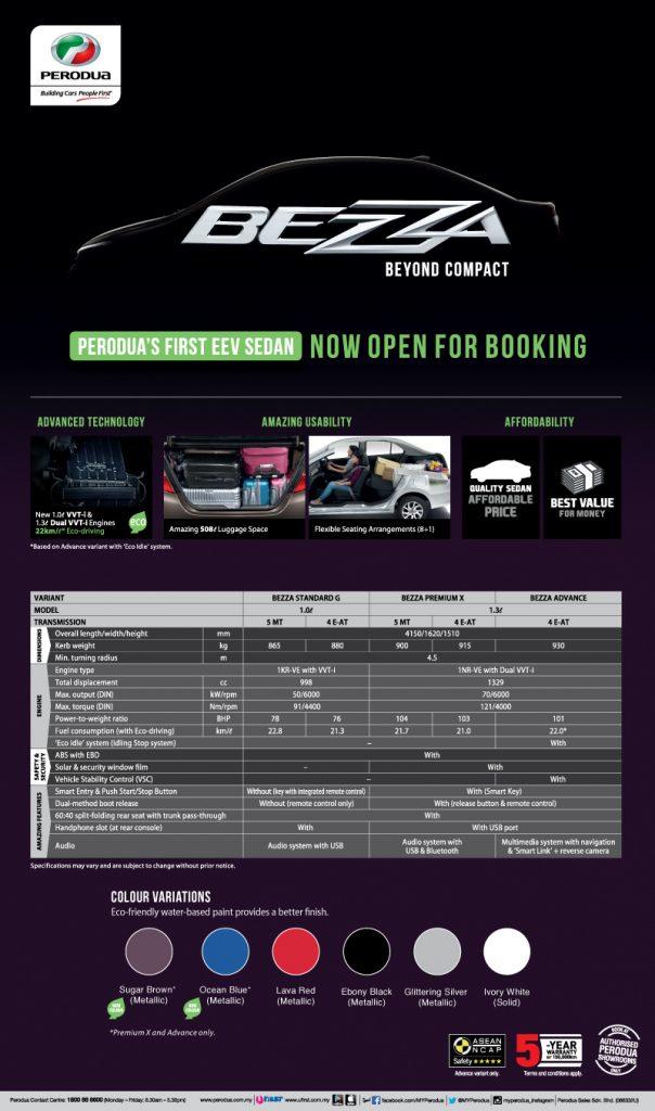 Perodua Bezza Specifications