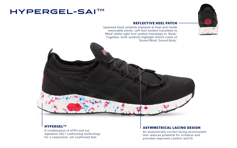 Style HyperGel-Sai \u0026 HyperGel-Kan