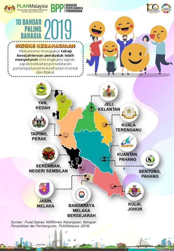 Happiest Cities
